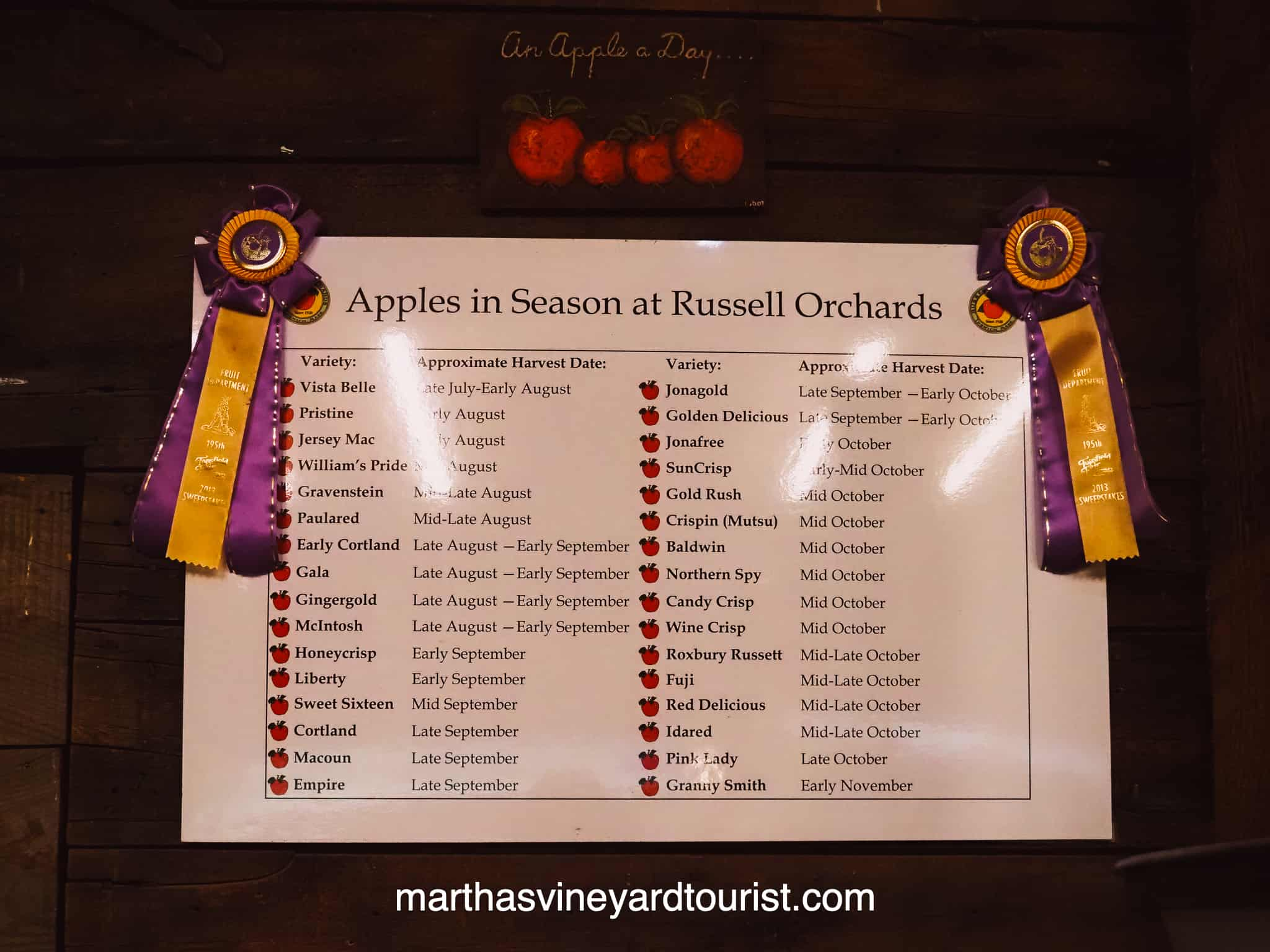 apple varieties and when they come into season